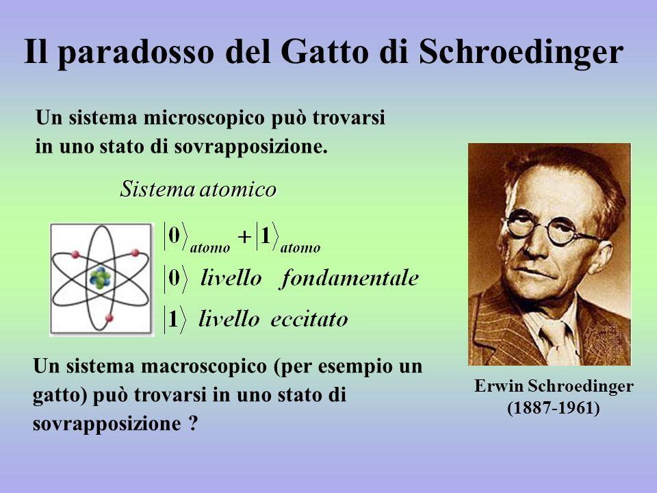Il paradosso del Gatto di Schroedinger Erwin Schroedinger (1887-1961) Un sistema microscopico può trovarsi in uno stato di sovrapposizione. Un sistema