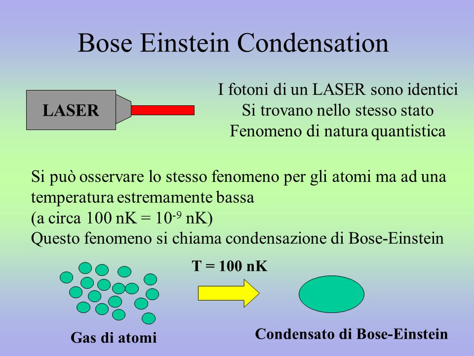 Bose Einstein Condensation LASER I fotoni di un LASER sono identici Si trovano nello stesso stato Fenomeno di natura quantistica Si può osservare lo stesso fenomeno per gli atomi ma ad una temperatura estremamente bassa (a circa 100 nK = 10 -9 nK) Questo fenomeno si chiama condensazione di Bose-Einstein Gas di atomi Condensato di Bose-Einstein T = 100 nK