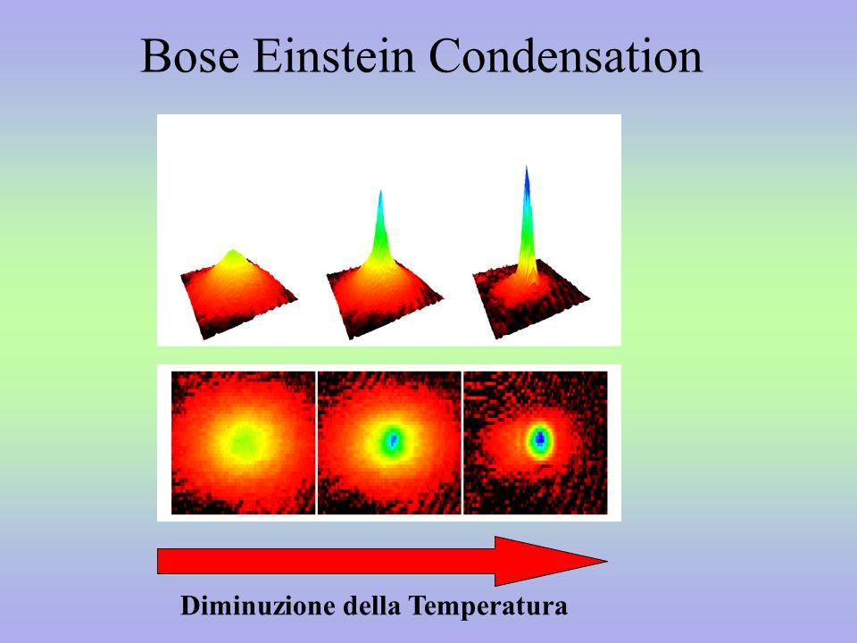 Bose Einstein Condensation Diminuzione della Temperatura