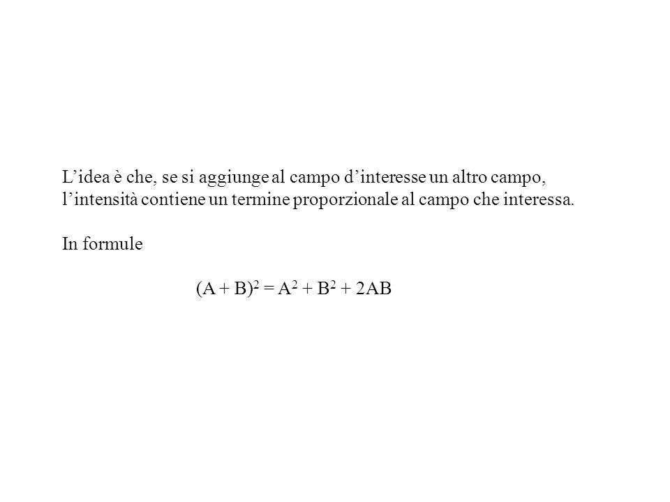 Lidea è che, se si aggiunge al campo dinteresse un altro campo, lintensità contiene un termine proporzionale al campo che interessa. In formule (A + B