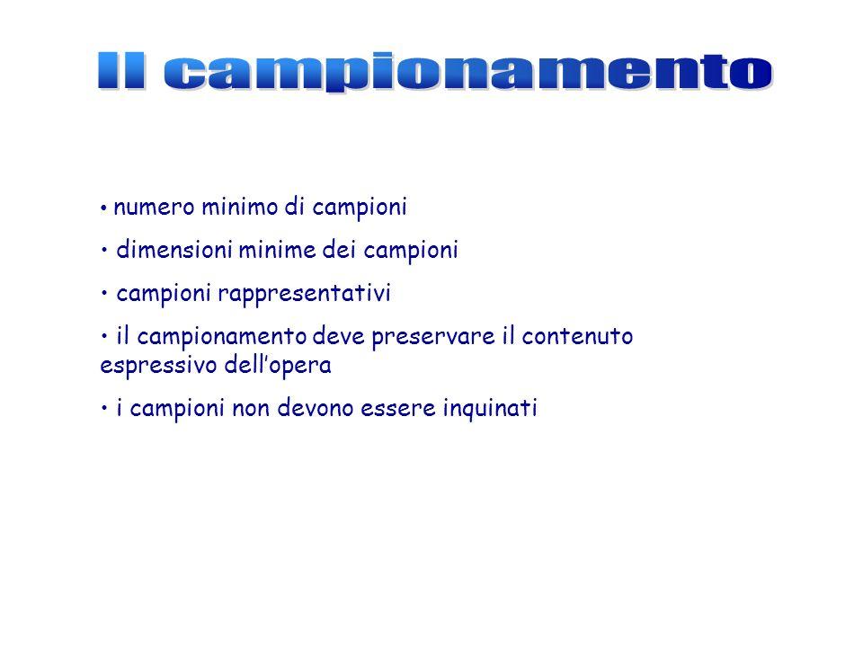 numero minimo di campioni dimensioni minime dei campioni campioni rappresentativi il campionamento deve preservare il contenuto espressivo dellopera i