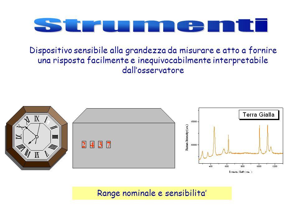 Dispositivo sensibile alla grandezza da misurare e atto a fornire una risposta facilmente e inequivocabilmente interpretabile dallosservatore 2 4 3 7