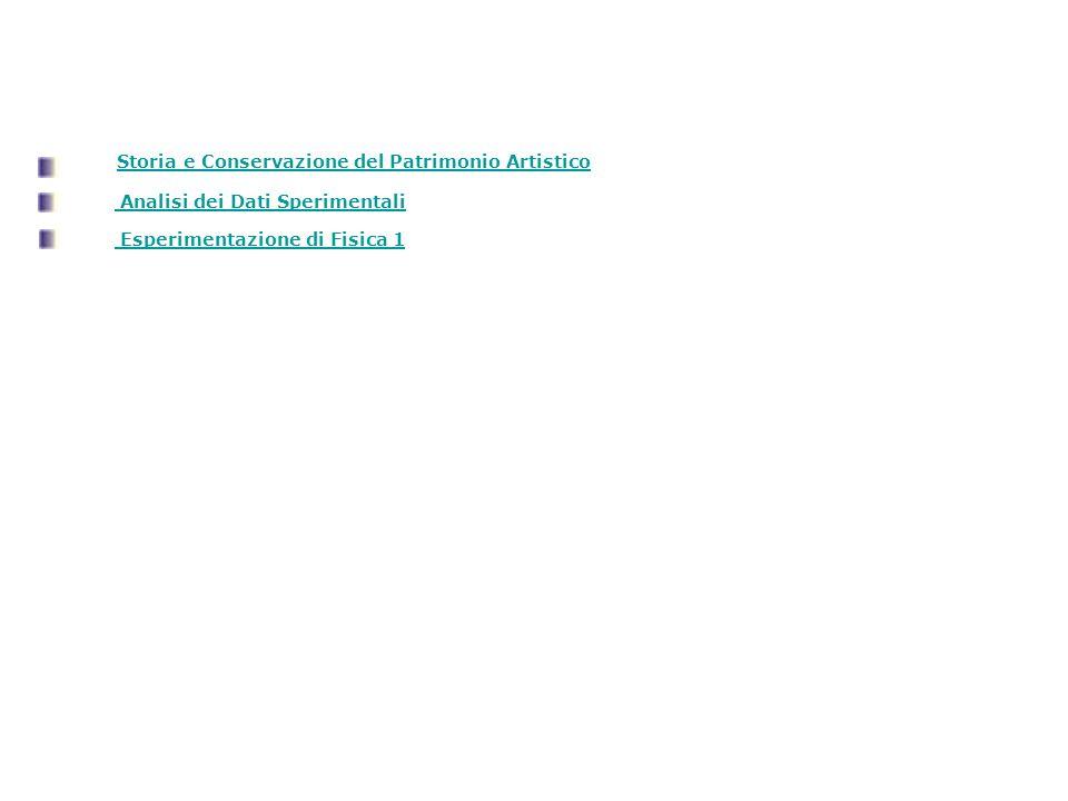 Storia e Conservazione del Patrimonio Artistico Analisi dei Dati Sperimentali Esperimentazione di Fisica 1