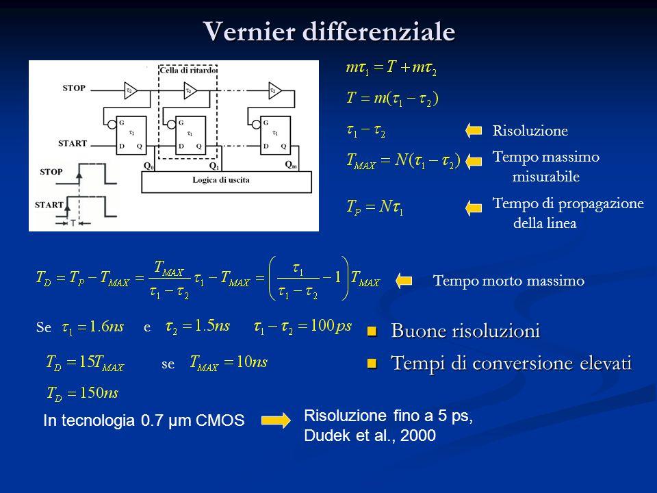 Vernier differenziale Tempo morto massimo Tempo massimo misurabile Tempo di propagazione della linea Risoluzione Buone risoluzioni Buone risoluzioni T