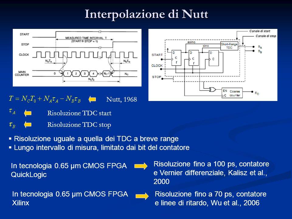 Interpolazione di Nutt Risoluzione TDC start Risoluzione TDC stop Nutt, 1968 Risoluzione uguale a quella dei TDC a breve range Lungo intervallo di mis