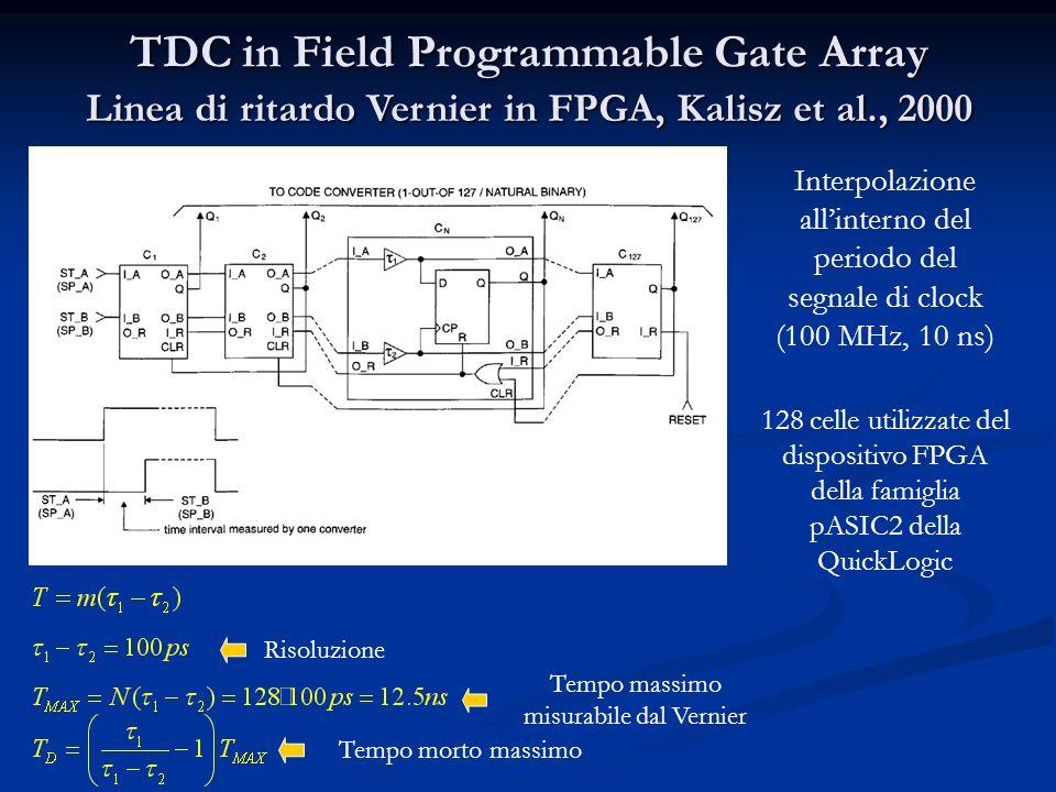 TDC in Field Programmable Gate Array Linea di ritardo Vernier in FPGA, Kalisz et al., 2000 Tempo massimo misurabile dal Vernier Risoluzione 128 celle