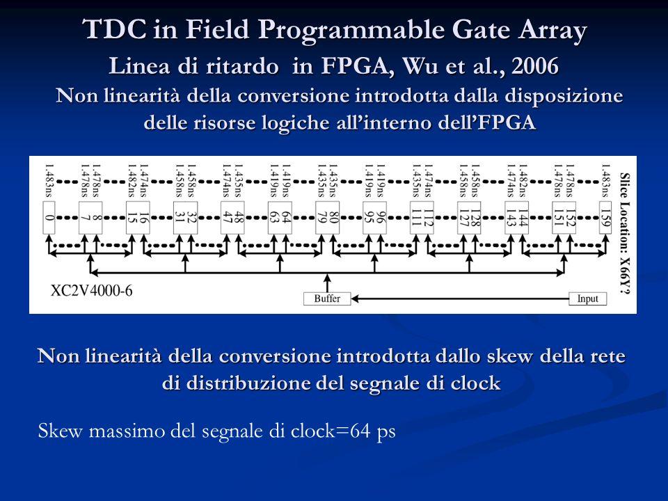 TDC in Field Programmable Gate Array Linea di ritardo in FPGA, Wu et al., 2006 Non linearità della conversione introdotta dallo skew della rete di dis