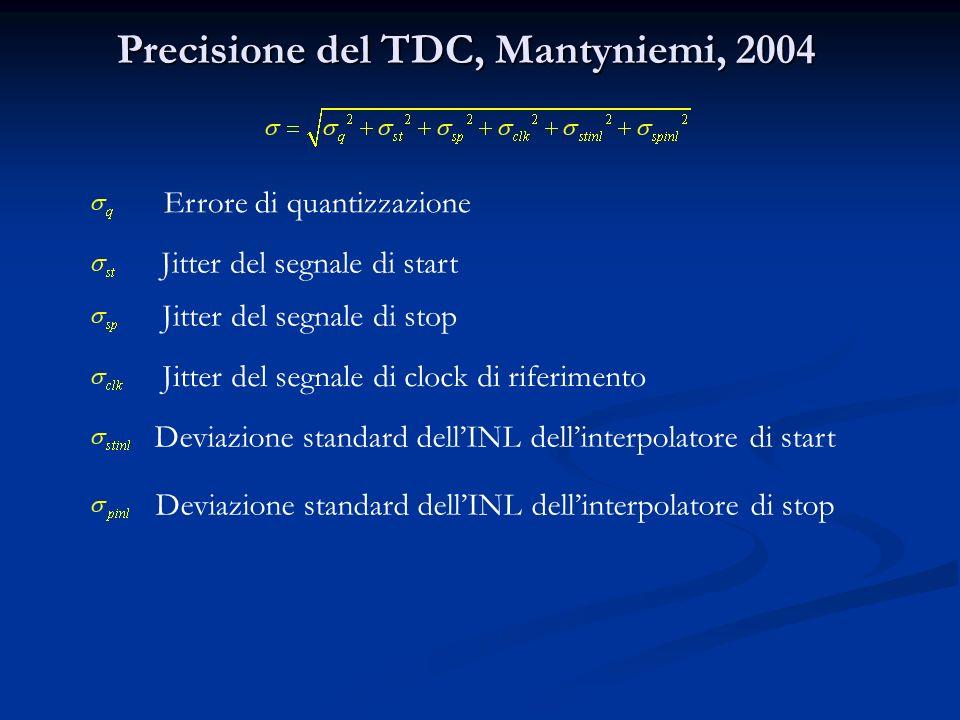 Precisione del TDC, Mantyniemi, 2004 Jitter del segnale di start Jitter del segnale di stop Errore di quantizzazione Jitter del segnale di clock di ri