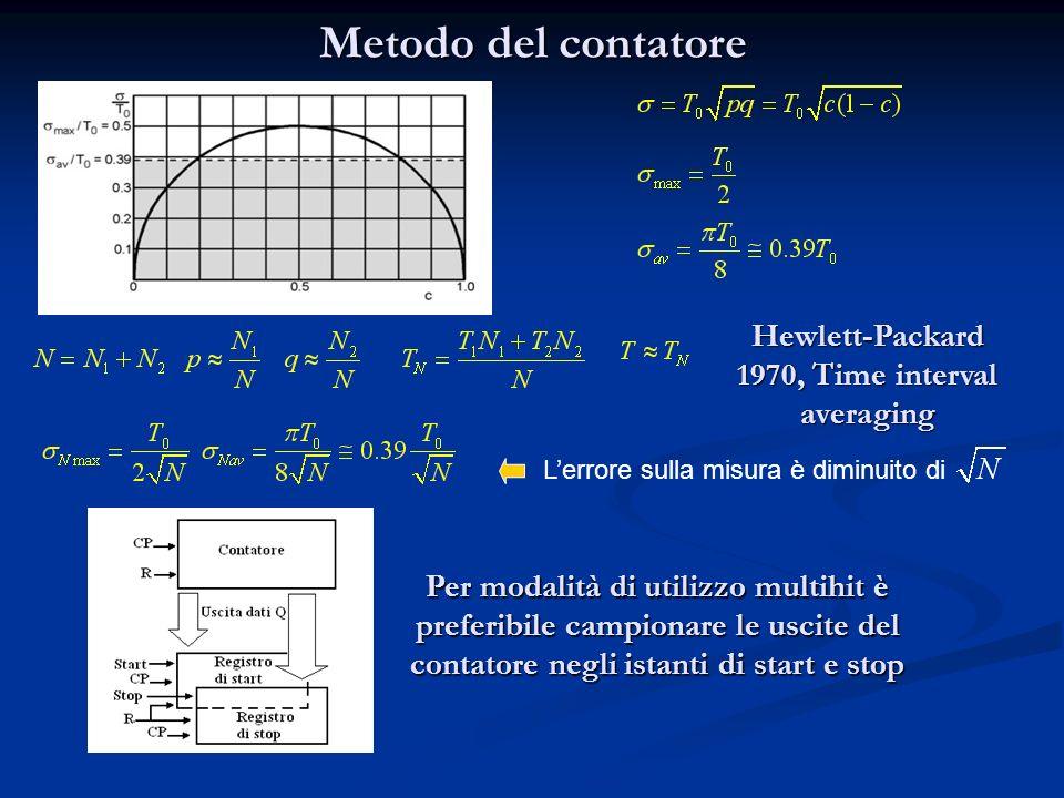 Metodi utilizzati per realizzare TDC con elevata risoluzione: Stretching temporale (A) seguito dal metodo del contatore (D) Stretching temporale (A) seguito dal metodo del contatore (D) Doppia conversione: tempo-ampiezza (A) seguita dalla conversione standard analogico-digitale (A/D) Doppia conversione: tempo-ampiezza (A) seguita dalla conversione standard analogico-digitale (A/D) Il metodo di Vernier con due oscillatori (D) Il metodo di Vernier con due oscillatori (D) Conversione tempo-digitale utilizzando delle linee di ritardo (D) Conversione tempo-digitale utilizzando delle linee di ritardo (D) Il metodo di Vernier con una linea di ritardo differenziale che comprende due linee di ritardo (D) Il metodo di Vernier con una linea di ritardo differenziale che comprende due linee di ritardo (D) In generale i metodi analogici classici sono più difficili da implementare in un ASIC, sono più sensibili alla temperatura ed hanno un tempo di conversione più lungo In generale i metodi analogici classici sono più difficili da implementare in un ASIC, sono più sensibili alla temperatura ed hanno un tempo di conversione più lungo