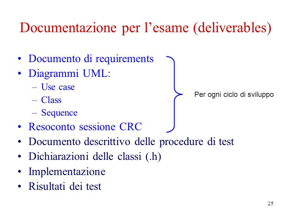 25 Documentazione per lesame (deliverables) Documento di requirements Diagrammi UML: –Use case –Class –Sequence Resoconto sessione CRC Documento descrittivo delle procedure di test Dichiarazioni delle classi (.h) Implementazione Risultati dei test Per ogni ciclo di sviluppo