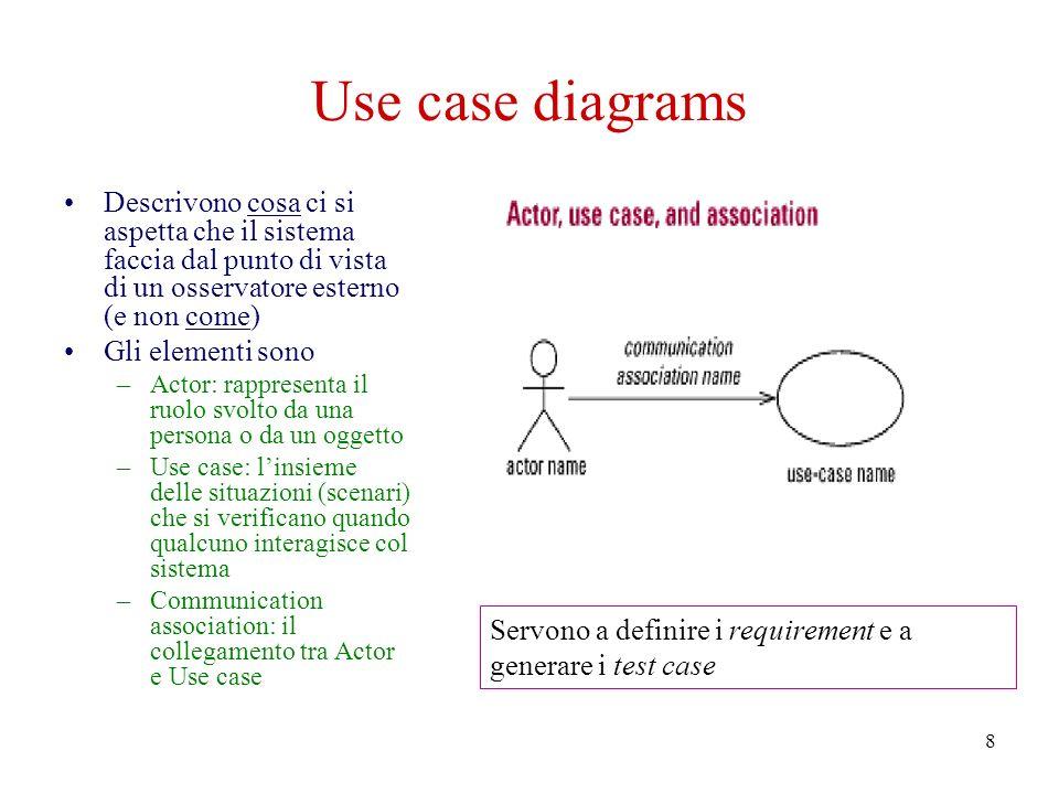 9 Esempio di use case diagram