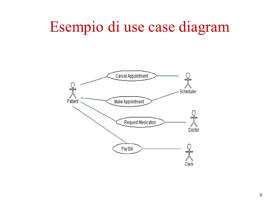 9 Esempio di use case diagram