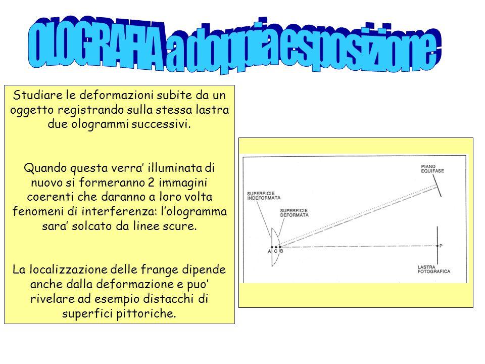 Studiare le deformazioni subite da un oggetto registrando sulla stessa lastra due ologrammi successivi. Quando questa verra illuminata di nuovo si for