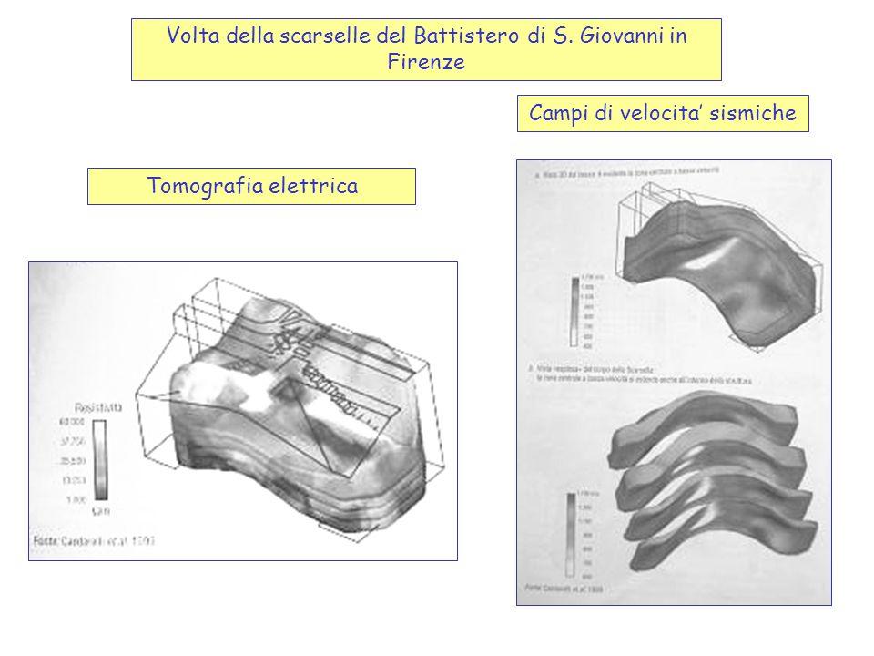 Volta della scarselle del Battistero di S. Giovanni in Firenze Campi di velocita sismiche Tomografia elettrica