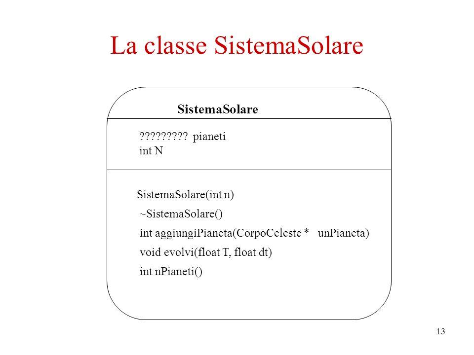 13 La classe SistemaSolare SistemaSolare .