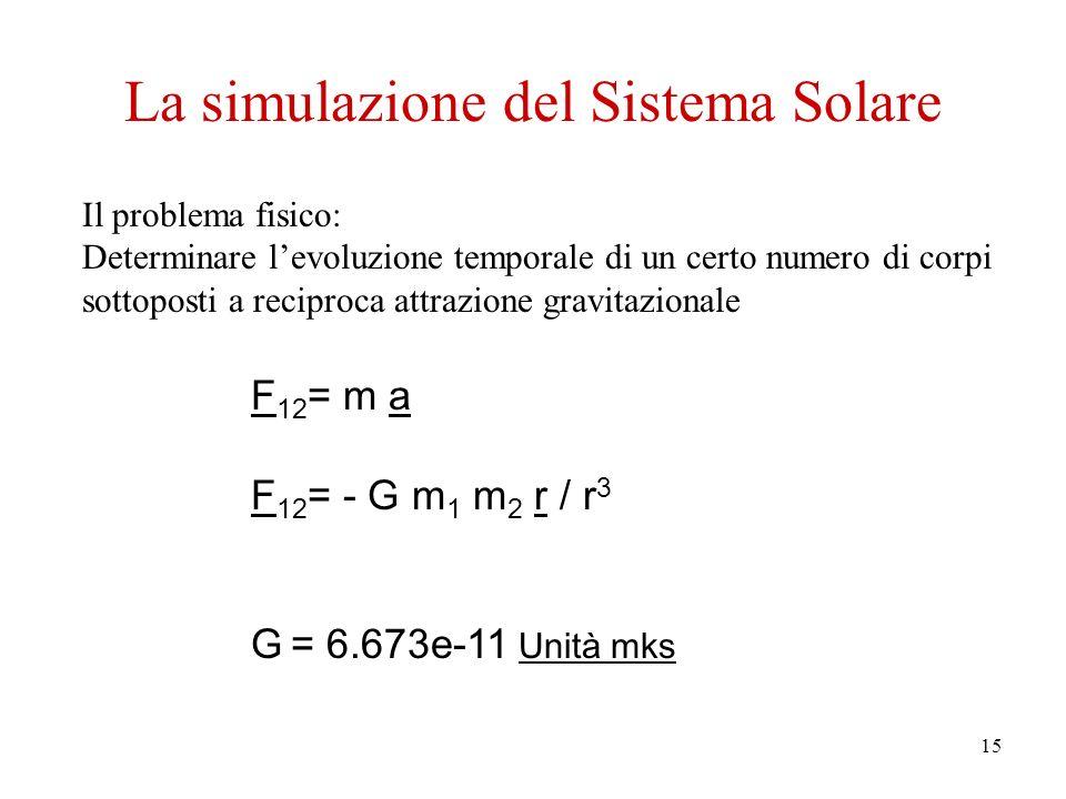 15 La simulazione del Sistema Solare F 12 = m a F 12 = - G m 1 m 2 r / r 3 G = 6.673e-11 Unità mks Il problema fisico: Determinare levoluzione temporale di un certo numero di corpi sottoposti a reciproca attrazione gravitazionale