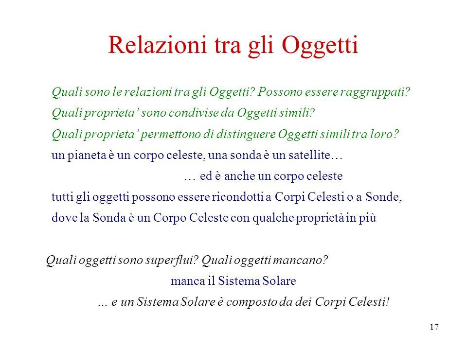 17 Relazioni tra gli Oggetti Quali sono le relazioni tra gli Oggetti.