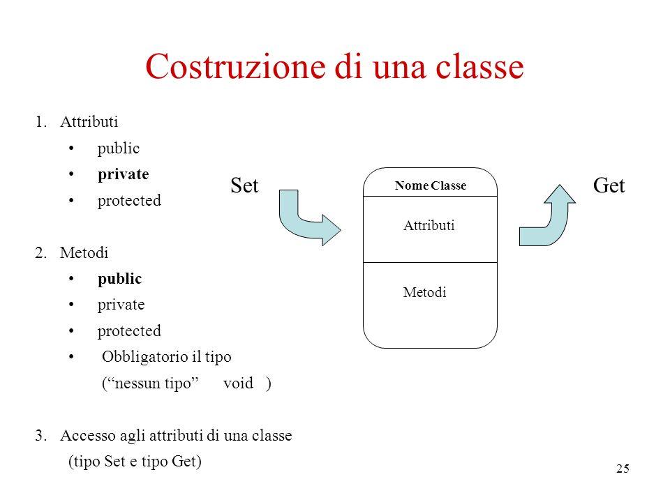 25 Costruzione di una classe Get 1.Attributi public private protected 2.Metodi public private protected Obbligatorio il tipo (nessun tipo void ) 3.Accesso agli attributi di una classe (tipo Set e tipo Get) Nome Classe Attributi Metodi Set