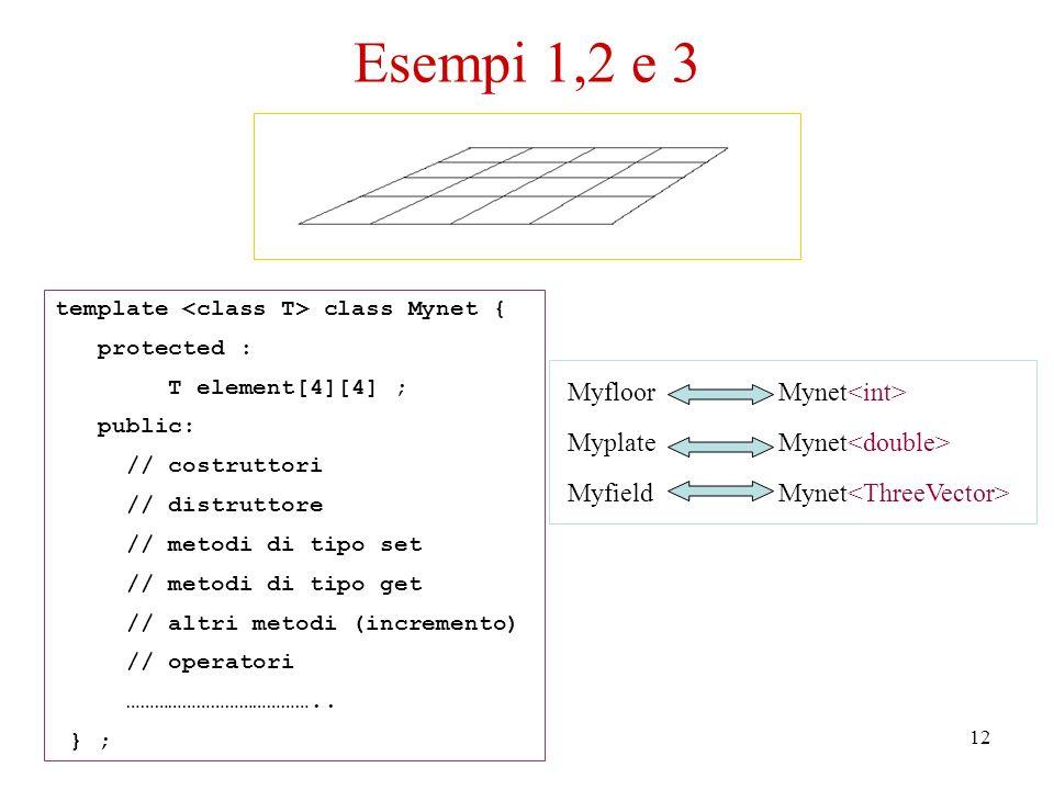 12 Esempi 1,2 e 3 template class Mynet { protected : T element[4][4] ; public: // costruttori // distruttore // metodi di tipo set // metodi di tipo get // altri metodi (incremento) // operatori …………………………………..