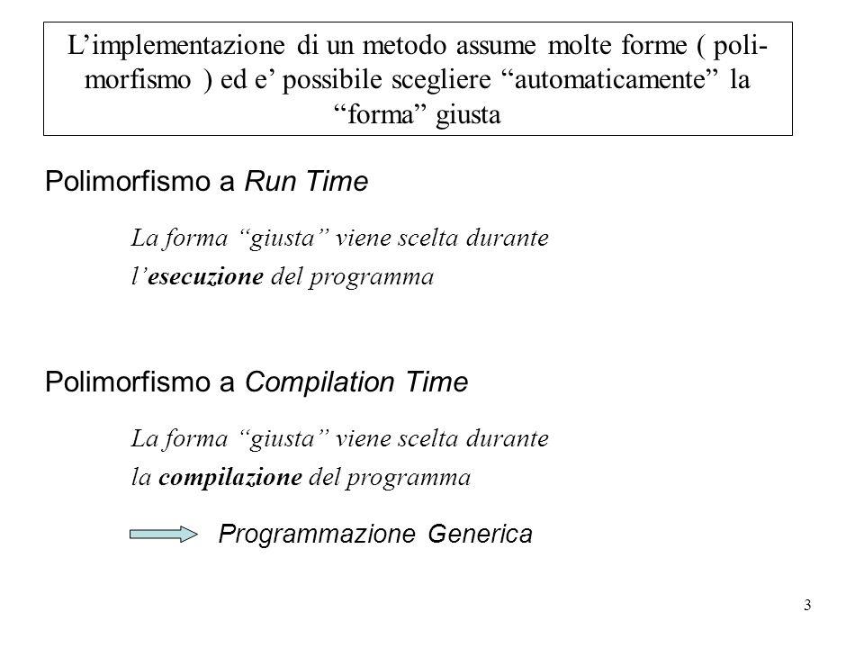 3 Limplementazione di un metodo assume molte forme ( poli- morfismo ) ed e possibile scegliere automaticamente la forma giusta Polimorfismo a Run Time La forma giusta viene scelta durante lesecuzione del programma Polimorfismo a Compilation Time La forma giusta viene scelta durante la compilazione del programma Programmazione Generica
