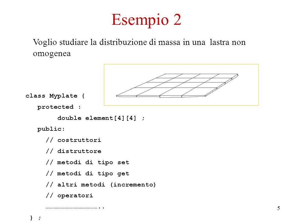 5 Voglio studiare la distribuzione di massa in una lastra non omogenea class Myplate { protected : double element[4][4] ; public: // costruttori // distruttore // metodi di tipo set // metodi di tipo get // altri metodi (incremento) // operatori …………………………………..