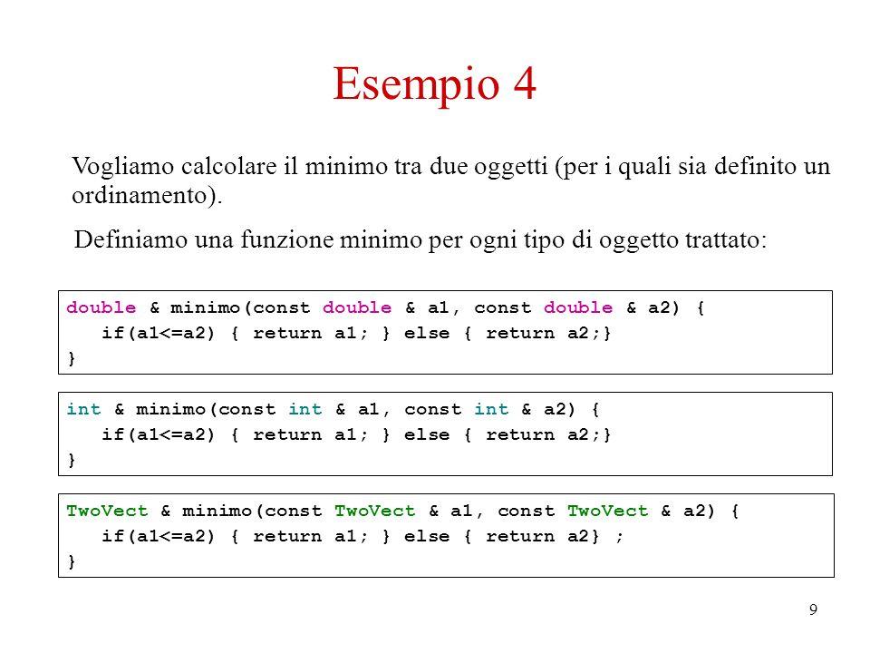 9 Vogliamo calcolare il minimo tra due oggetti (per i quali sia definito un ordinamento).