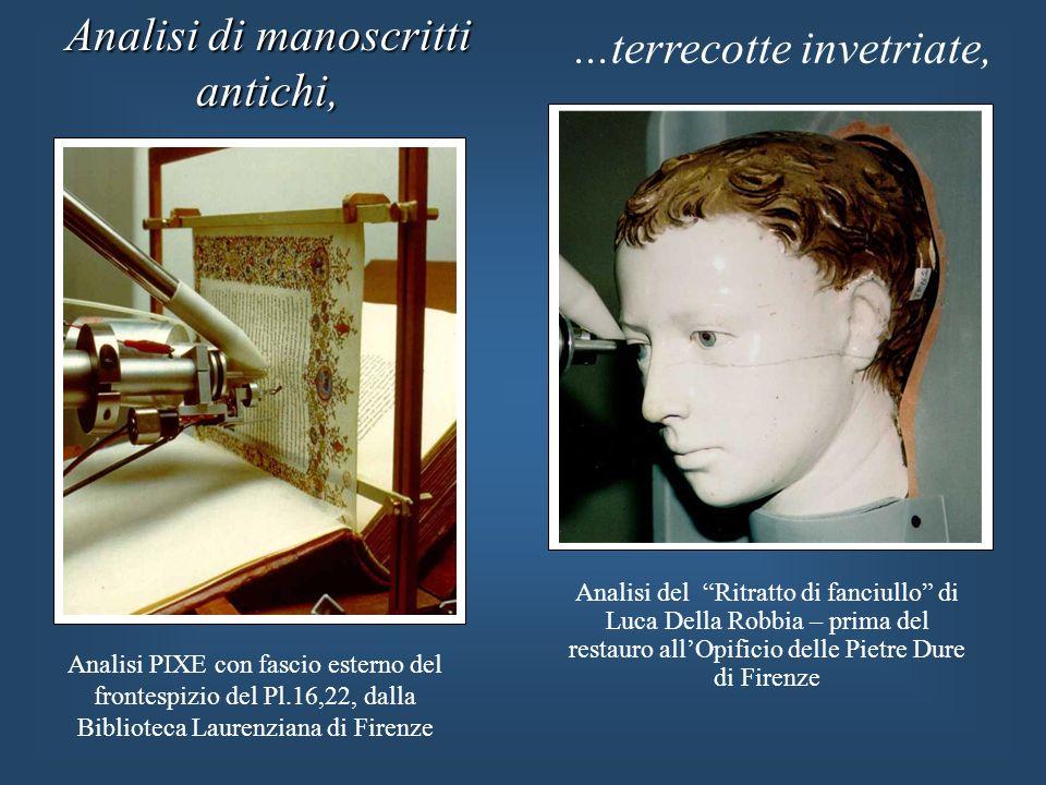 Analisi PIXE con fascio esterno del frontespizio del Pl.16,22, dalla Biblioteca Laurenziana di Firenze Analisi di manoscritti antichi,...terrecotte in
