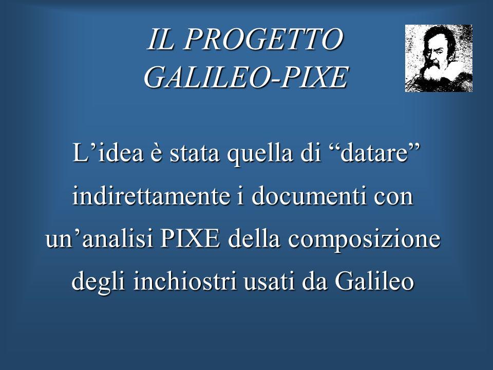 IL PROGETTO GALILEO-PIXE Lidea è stata quella di datare indirettamente i documenti con unanalisi PIXE della composizione degli inchiostri usati da Gal