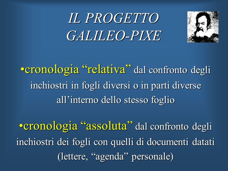 IL PROGETTO GALILEO-PIXE cronologia relativa dal confronto degli inchiostri in fogli diversi o in parti diverse allinterno dello stesso fogliocronolog
