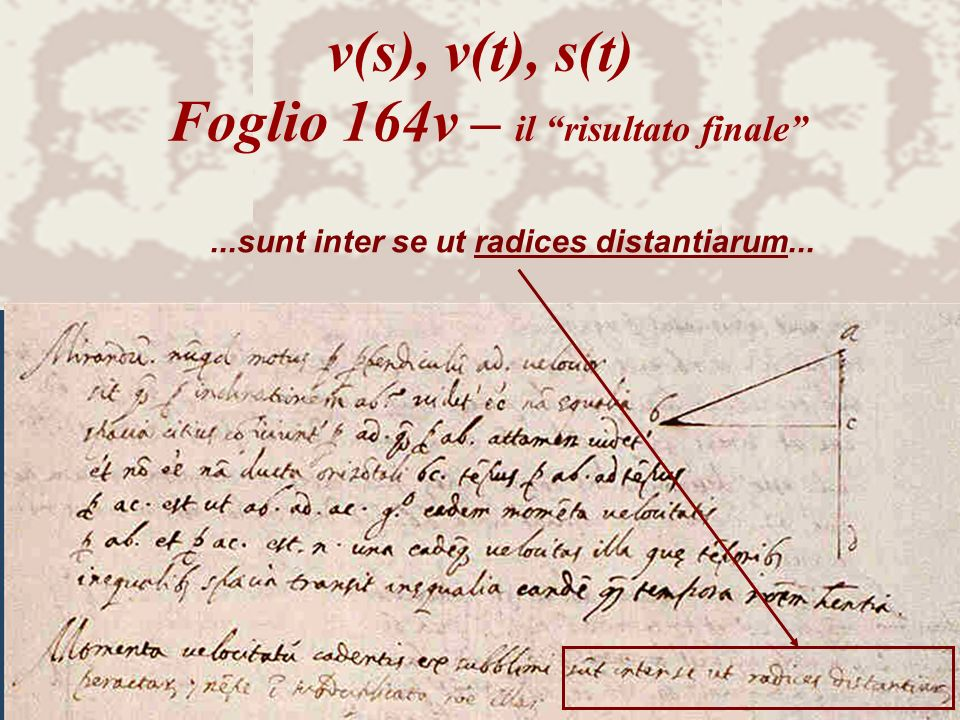 v(s), v(t), s(t) Foglio 164v – il risultato finale...sunt inter se ut radices distantiarum...