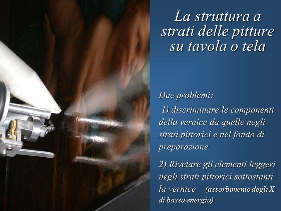 La struttura a strati delle pitture su tavola o tela Due problemi: 1) discriminare le componenti della vernice da quelle negli strati pittorici e nel