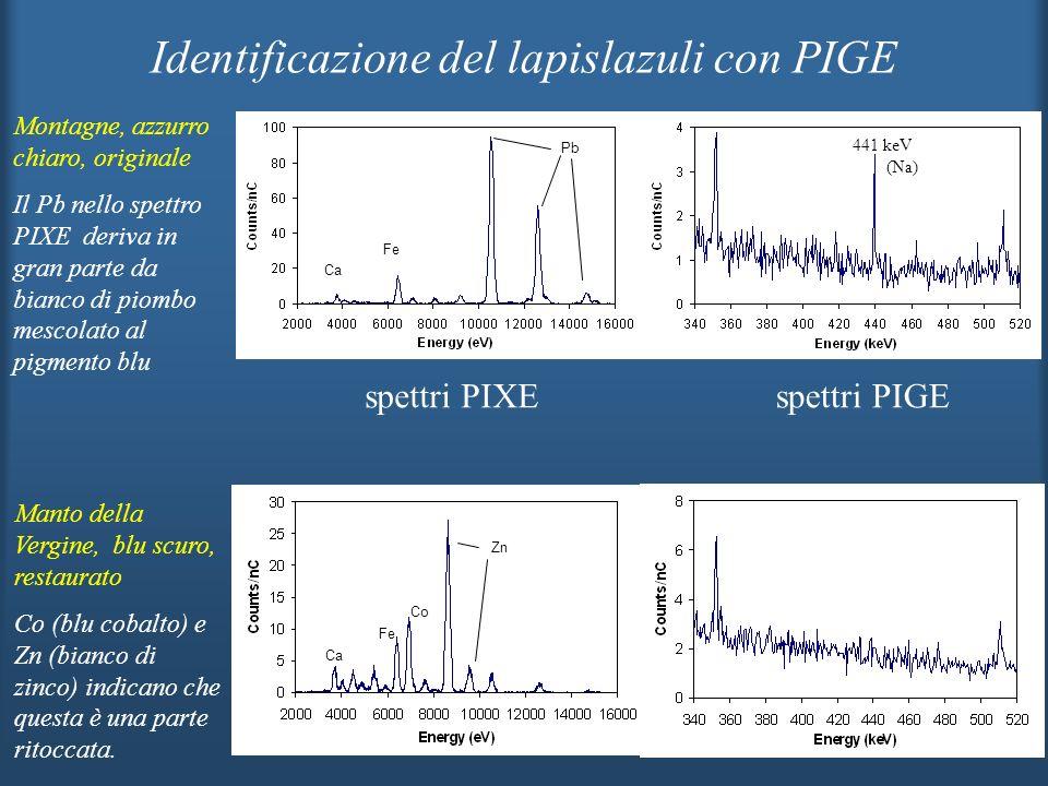 Identificazione del lapislazuli con PIGE Manto della Vergine, blu scuro, restaurato Co (blu cobalto) e Zn (bianco di zinco) indicano che questa è una