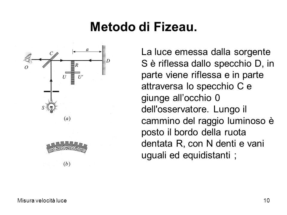 Misura velocità luce10 Metodo di Fizeau. La luce emessa dalla sorgente S è riflessa dallo specchio D, in parte viene riflessa e in parte attraversa lo