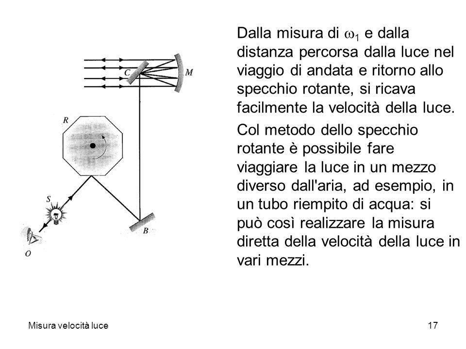 Misura velocità luce17 Dalla misura di 1 e dalla distanza percorsa dalla luce nel viaggio di andata e ritorno allo specchio rotante, si ricava facilme