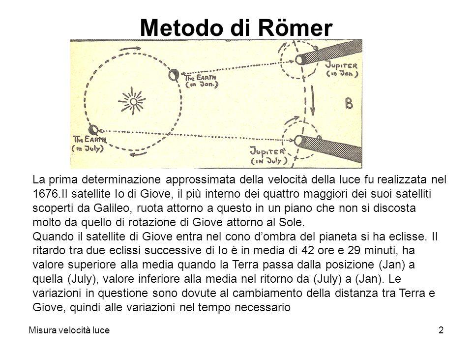 Misura velocità luce2 Metodo di Römer La prima determinazione approssimata della velocità della luce fu realizzata nel 1676.Il satellite Io di Giove,