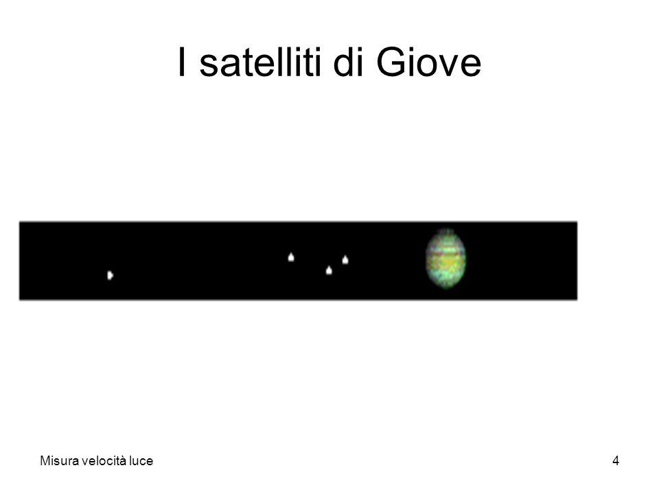 Misura velocità luce5 In figura, T 1 e T 2 indicano due posizioni della Terra diametralmente opposte e occupate a distanza di tempo di sei mesi; in tale tempo Giove percorre l arco G 1 G 2 corrispondente a un angolo di circa 15 0.