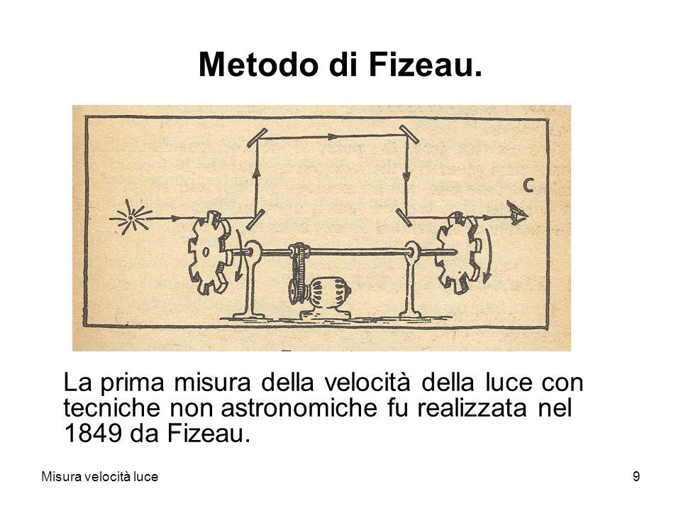 9 Metodo di Fizeau. La prima misura della velocità della luce con tecniche non astronomiche fu realizzata nel 1849 da Fizeau.