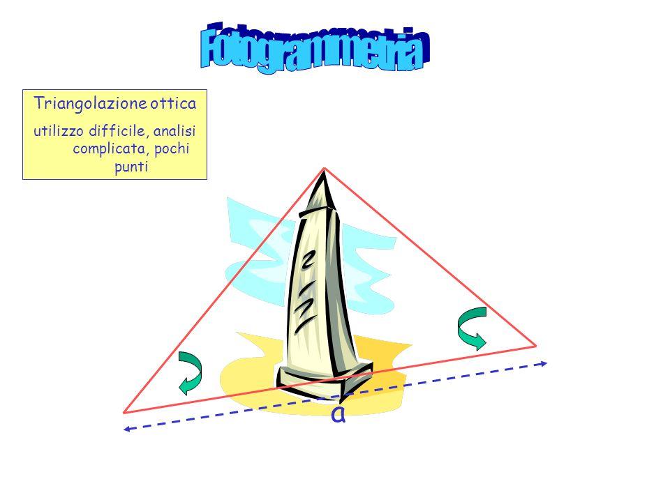 Triangolazione ottica utilizzo difficile, analisi complicata, pochi punti a