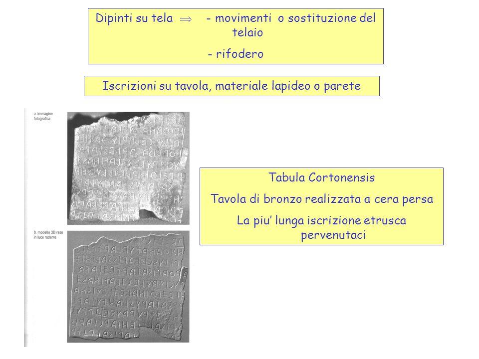 Dipinti su tela - movimenti o sostituzione del telaio - rifodero Iscrizioni su tavola, materiale lapideo o parete Tabula Cortonensis Tavola di bronzo realizzata a cera persa La piu lunga iscrizione etrusca pervenutaci