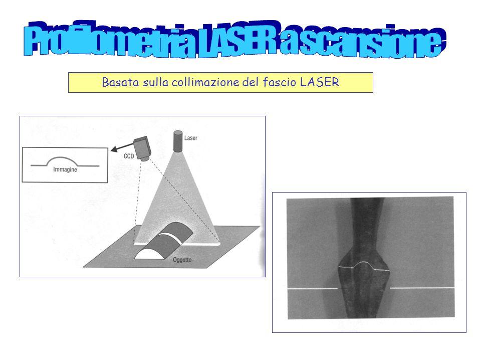 Basata sulla collimazione del fascio LASER