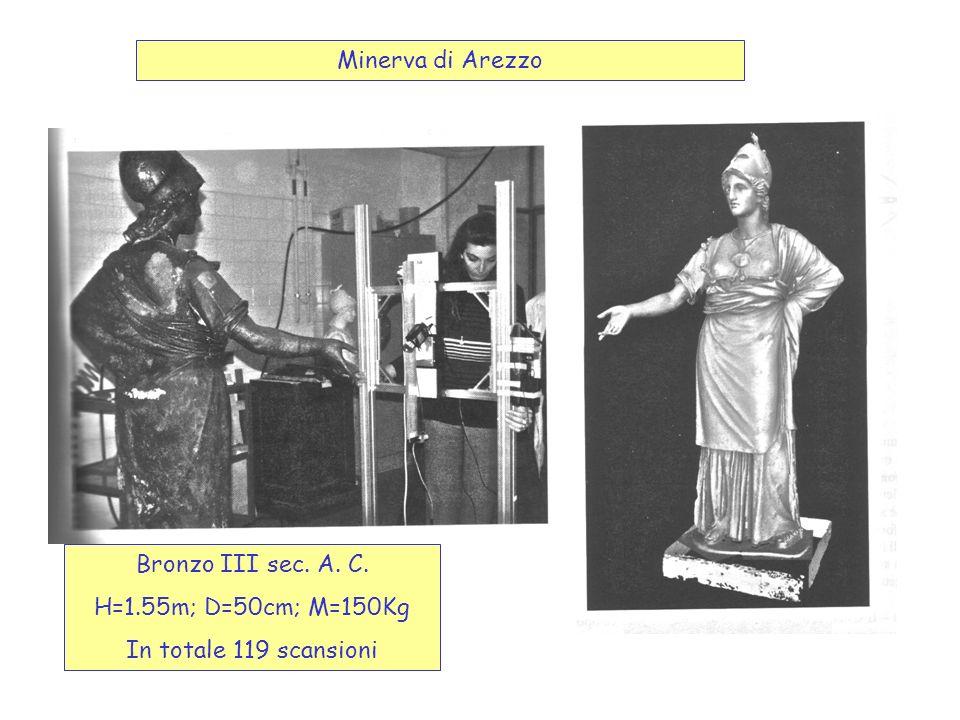 Minerva di Arezzo Bronzo III sec. A. C. H=1.55m; D=50cm; M=150Kg In totale 119 scansioni