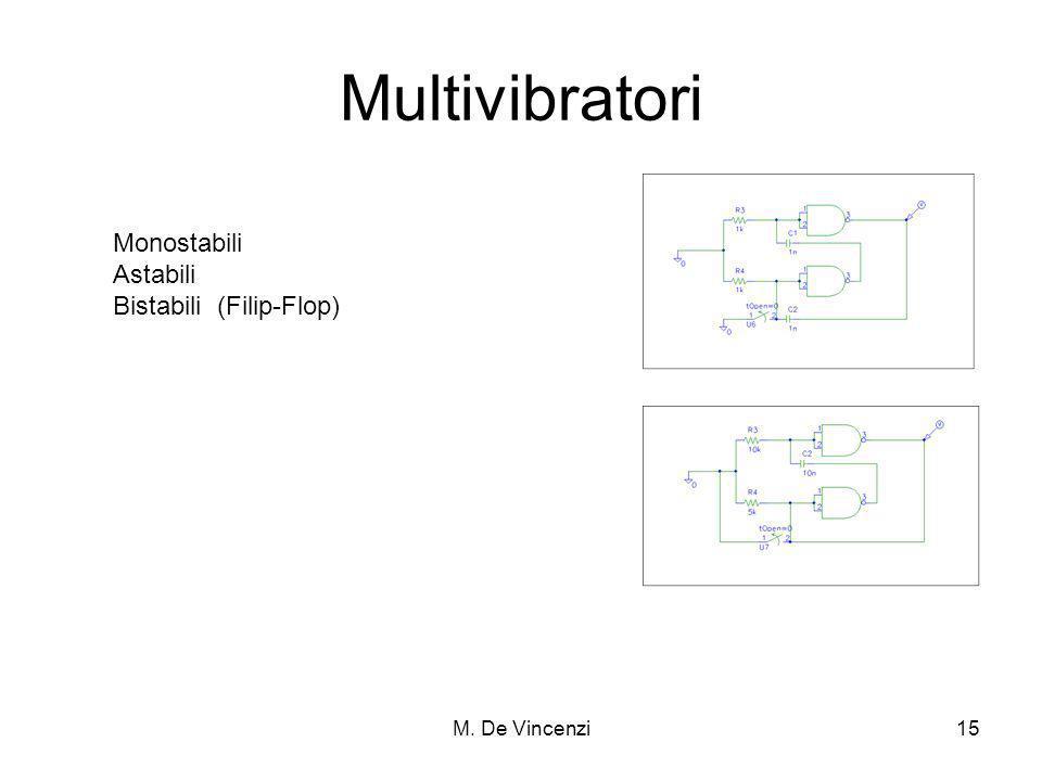 M. De Vincenzi15 Multivibratori Monostabili Astabili Bistabili (Filip-Flop)