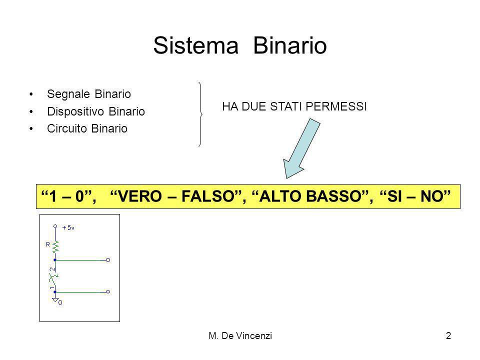M. De Vincenzi2 Sistema Binario Segnale Binario Dispositivo Binario Circuito Binario HA DUE STATI PERMESSI 1 – 0, VERO – FALSO, ALTO BASSO, SI – NO