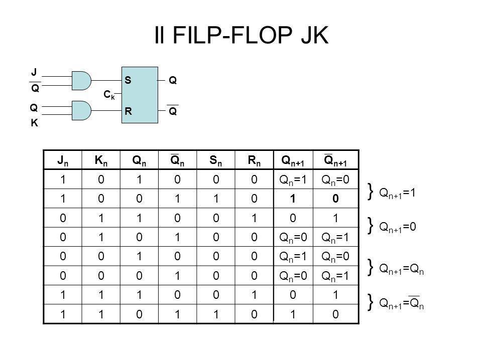 Il FILP-FLOP JK Q Q S R J K Q Q CkCk JnJn KnKn QnQn QnQn SnSn RnRn Q n+1 101000Q n =1Q n =0 10011010 01100101 010100 Q n =1 001000 Q n =0 000100 Q n =