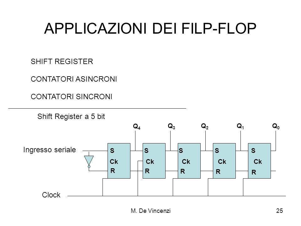 M. De Vincenzi25 APPLICAZIONI DEI FILP-FLOP SHIFT REGISTER CONTATORI ASINCRONI CONTATORI SINCRONI R R R R R SSSSS Q4Q4 Q3Q3 Q2Q2 Q1Q1 Q0Q0 Shift Regis