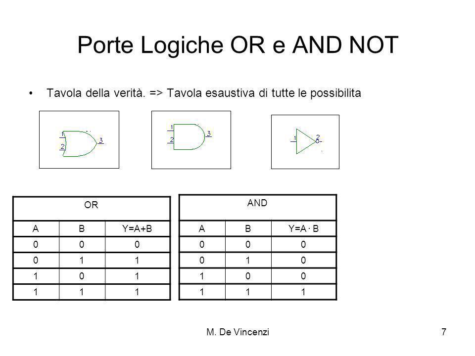M. De Vincenzi7 Porte Logiche OR e AND NOT Tavola della verità. => Tavola esaustiva di tutte le possibilita OR ABY=A+B 000 011 101 111 AND ABY=A. B 00