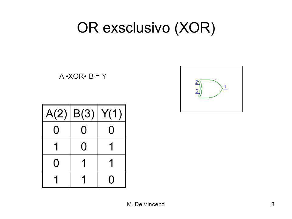 M. De Vincenzi9 Realizzazioni dellXOR