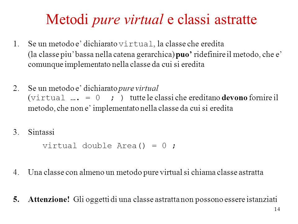 14 1.Se un metodo e dichiarato virtual, la classe che eredita (la classe piu bassa nella catena gerarchica) puo ridefinire il metodo, che e comunque implementato nella classe da cui si eredita 2.Se un metodo e dichiarato pure virtual ( virtual ….