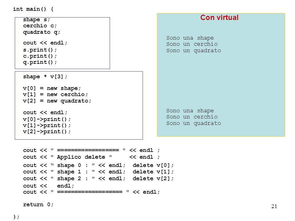 21 int main() { shape s; cerchio c; quadrato q; cout << endl; s.print(); c.print(); q.print(); shape * v[3]; v[0] = new shape; v[1] = new cerchio; v[2] = new quadrato; cout << endl; v[0]->print(); v[1]->print(); v[2]->print(); cout << ================== << endl ; cout << Applico delete << endl ; cout << shape 0 : << endl; delete v[0]; cout << shape 1 : << endl; delete v[1]; cout << shape 2 : << endl; delete v[2]; cout << endl; cout << =================== << endl; return 0; }; Sono una shape Sono un cerchio Sono un quadrato Con virtual Sono una shape Sono un cerchio Sono un quadrato