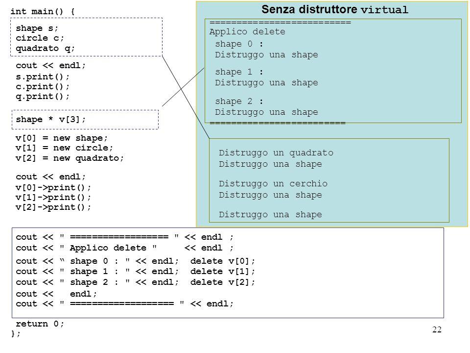 22 int main() { shape s; circle c; quadrato q; cout << endl; s.print(); c.print(); q.print(); shape * v[3]; v[0] = new shape; v[1] = new circle; v[2] = new quadrato; cout << endl; v[0]->print(); v[1]->print(); v[2]->print(); cout << ================== << endl ; cout << Applico delete << endl ; cout << shape 0 : << endl; delete v[0]; cout << shape 1 : << endl; delete v[1]; cout << shape 2 : << endl; delete v[2]; cout << endl; cout << =================== << endl; return 0; }; Senza distruttore virtual Distruggo un quadrato Distruggo una shape Distruggo un cerchio Distruggo una shape ========================== Applico delete shape 0 : Distruggo una shape shape 1 : Distruggo una shape shape 2 : Distruggo una shape =========================
